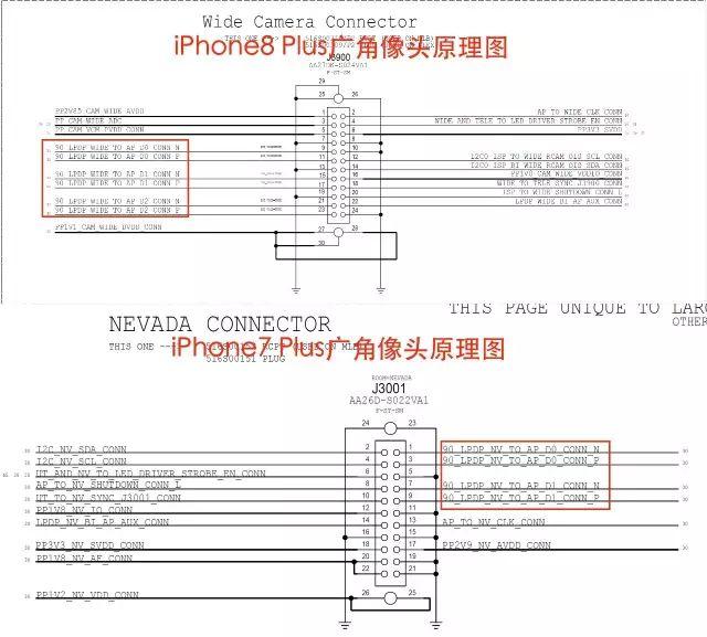iPhone8 Plusカメラの原理
