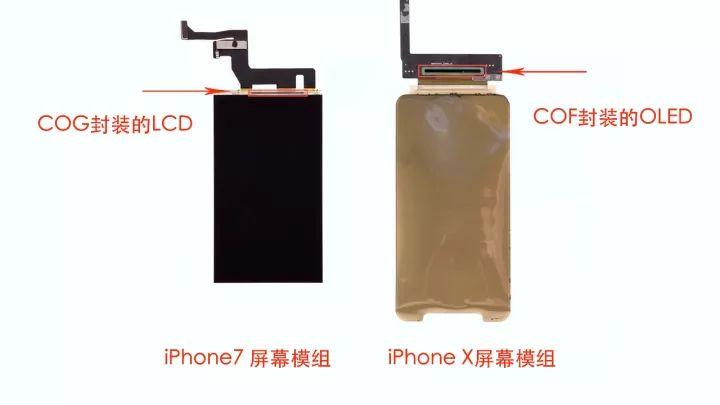 COFバッケージ技術