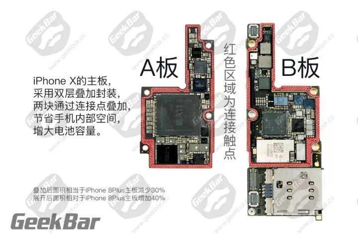 iPhoneXのマザーボード部品配置