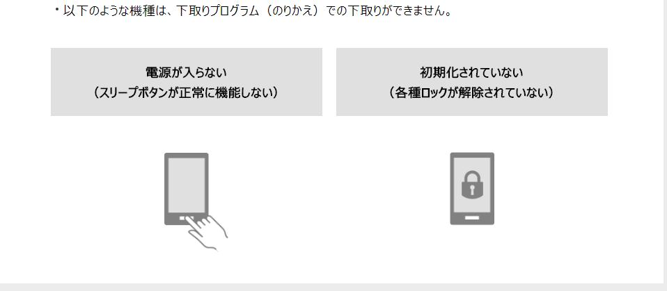 条件SoftBank