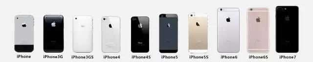 初代iPhoneからiPhone7まで