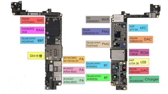 iPhone7のマザーボード・ユニット