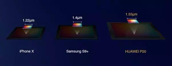 各機種のCOMSセンサーとの比較