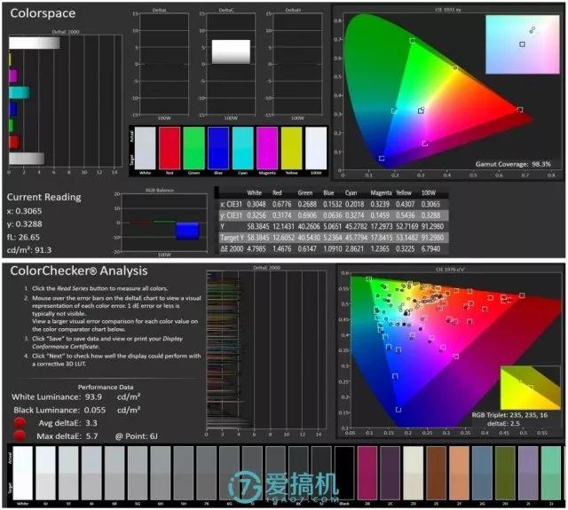 ディスプレイ色域と色度テスト