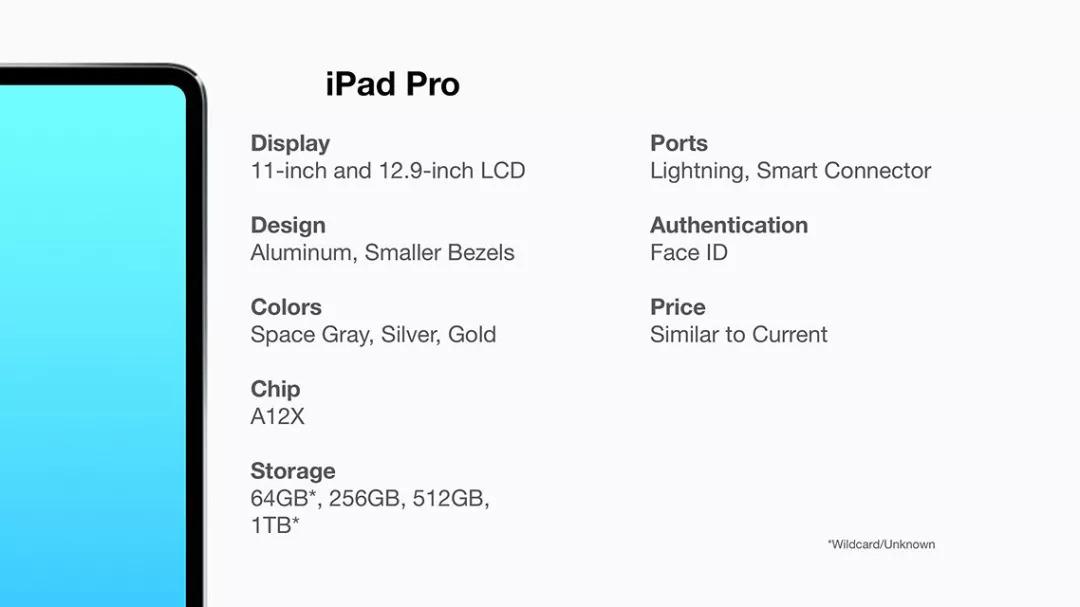新型iPadPro