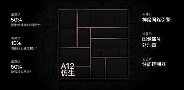 iPhoneXS Max A12 CPU