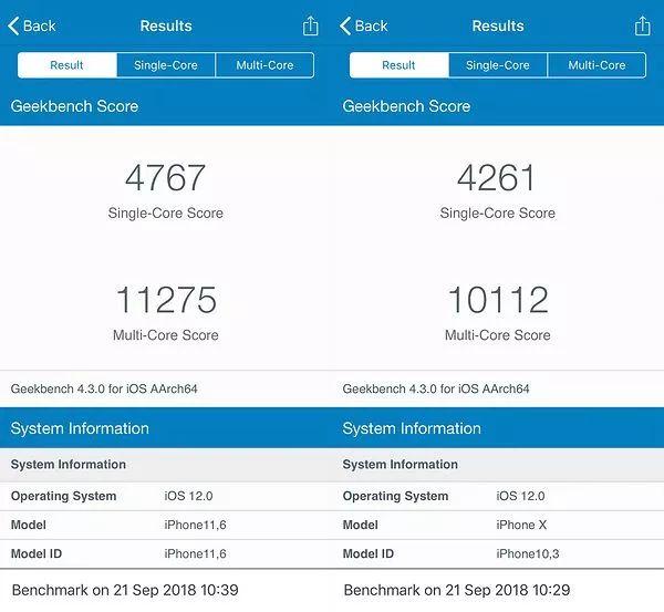 iPhoneXS Maxのベンチマーク測定値