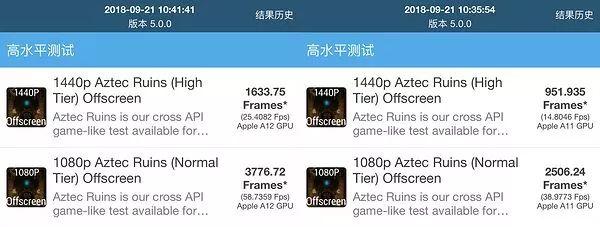 iPhoneXS MaxとiPhoneX GPUの比較