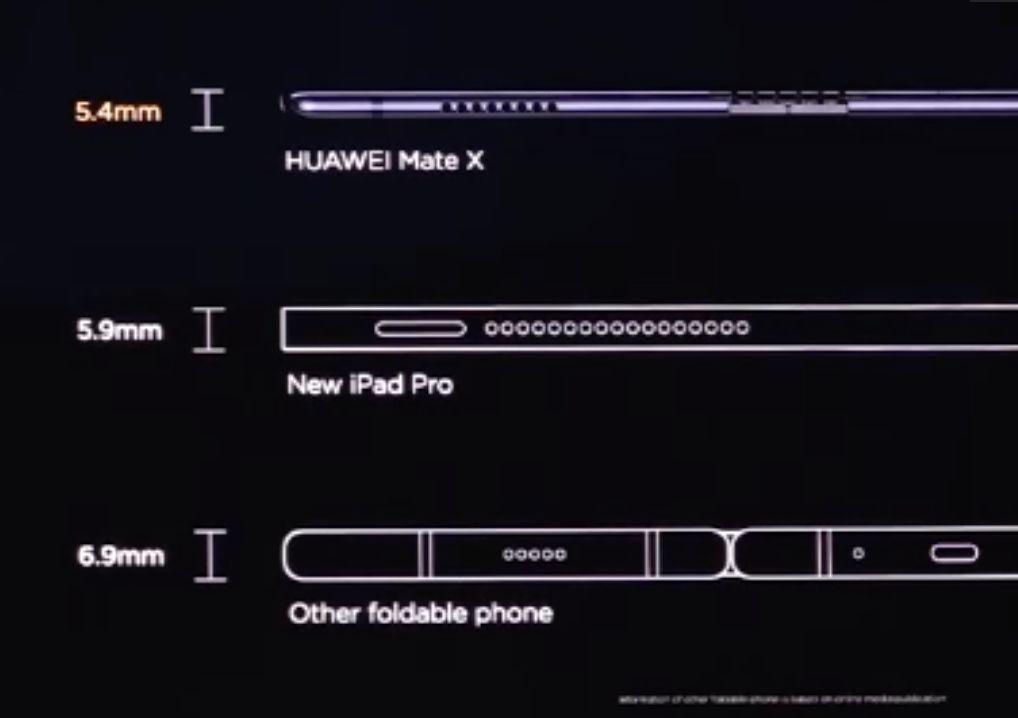 Huawei Mate Xの厚みは僅か5.4mm