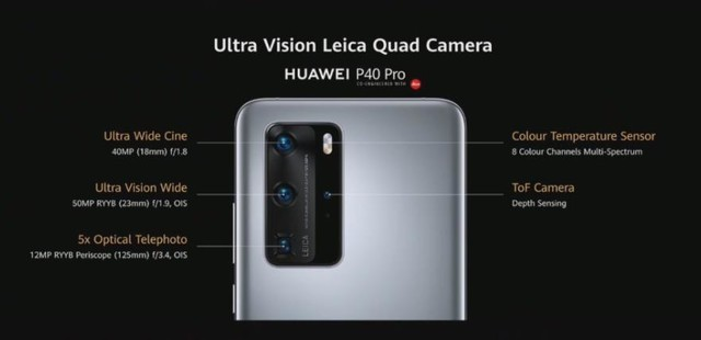 HUAWEI P40 Proのバック映像システム